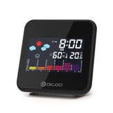 [2019 Third Digoo Carnival] Digoo DG-C15 Digital Mini Wireless Color Backlight Weather Forecast Station USB Hygrometer Humidity Thermometer Temperature Weather Station Alarm Clock
